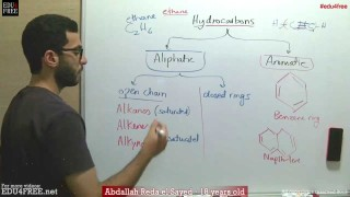Classification of Hydrocarbons – Organic Chemistry #edu4free