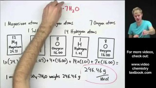 How to Calculate Molar Mass Practice Problems