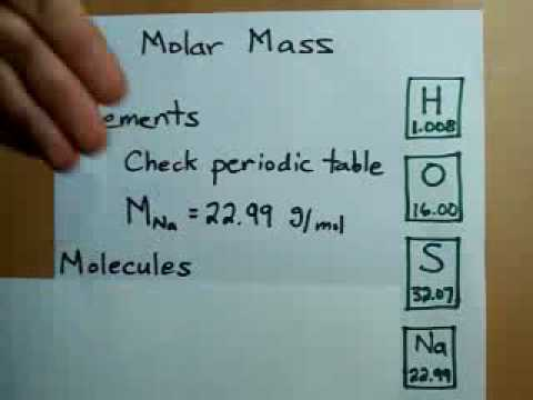 How to Calculate Molar Mass