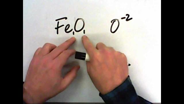 Using Roman Numerals in Ionics