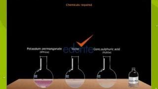Lab preparation of Chlorine
