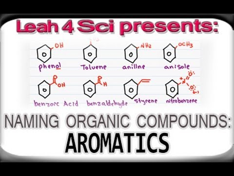 Naming Aromatic Compounds Benzene and Phenyl in Organic Chemistry