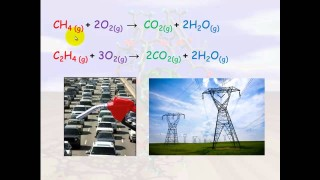 Organic Chemistry (3/3) – Properties & Reactions of Hydrocarbons