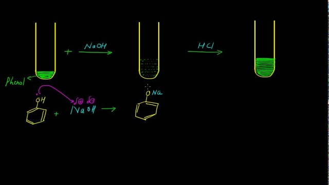 Phenol – Detection and Confirmation (Practical Organic Chemistry)