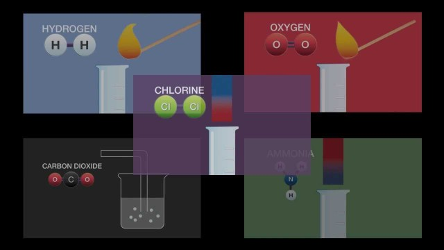 Testing for Hydrogen, Oxygen, Carbon Dioxide, Ammonia and Chlorine | The Chemistry Journey