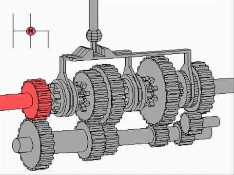 complicated mechanisms explained in simple animations