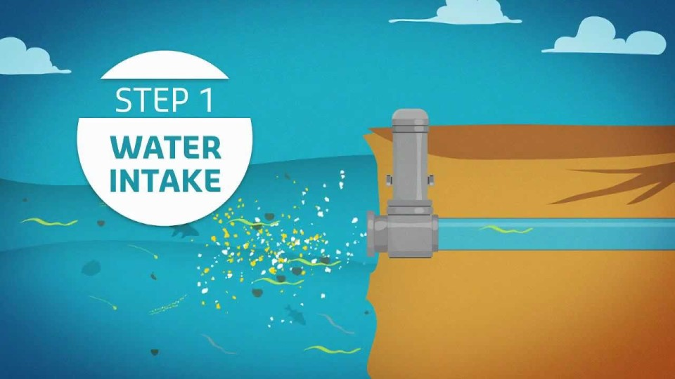 """Drinking from the sea"", explore how and why sea water is desalinated"