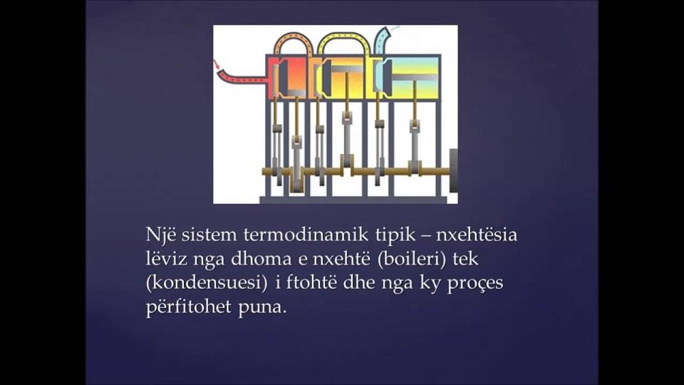 Termodinamika, Arbesa Demi, nx e kl 9, prof Shqipe Llonçari