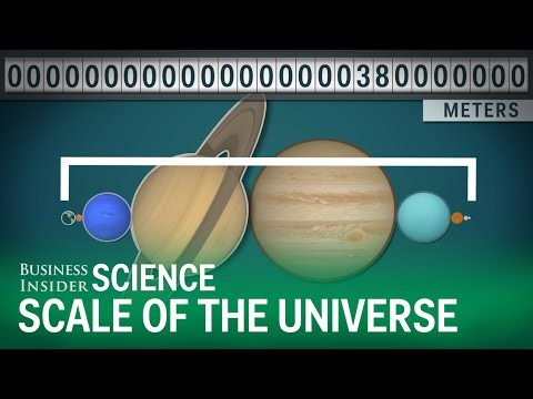 The scale of the universe