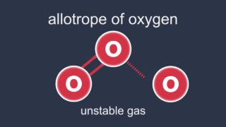 The Ozone Layer – Part 1 | Chemistry for All | FuseSchool