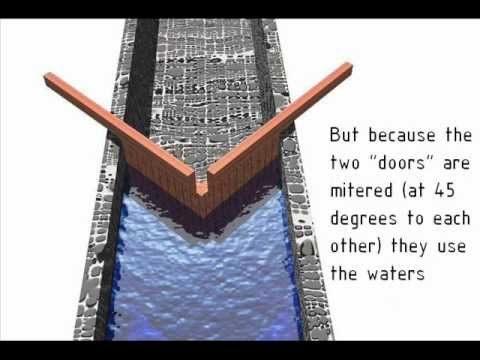 Leonardo da Vinci Inventions – The Miter Lock