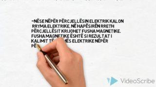 Induksioni elektromagnetik dhe transformatori Jeta Krasniqi Olt Grajqevci IX1 Prof Kimete Dida