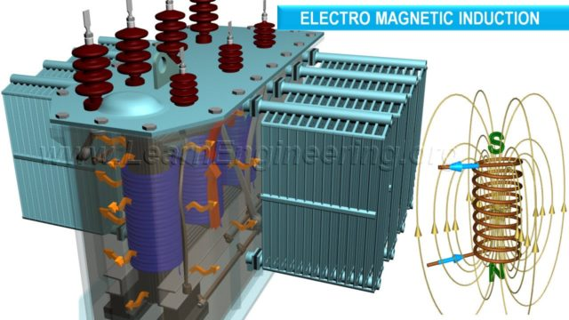 How does a Transformer work ?