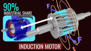 How does an Induction Motor work ?