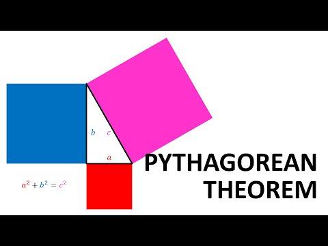 Euclid's Pythagorean Theorem