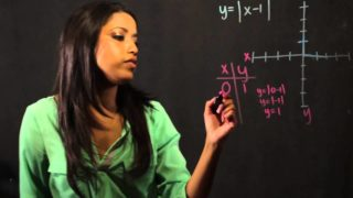How to Graph the Absolute Value of Y=X-1 : Math Fundamentals