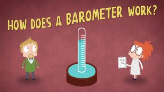 The history of the barometer (and how it works) – Asaf Bar-Yosef