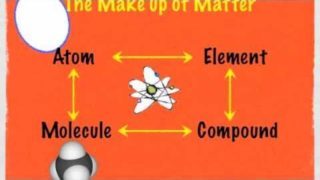 Understanding Atoms, elements, and molecules Part #1 (9min)